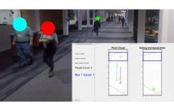 Sensory fal milimetrowych do zliczania i śledzenia ludzi