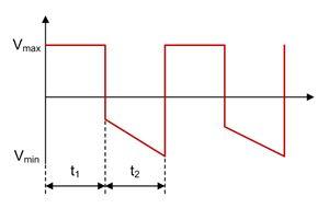 Jak podejść do projektowania systemu zasilania - część 5