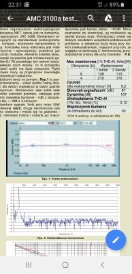 Współczynnik wzmocnienia tranzystorów mocy w stopniach końcowych wzmacniaczy.