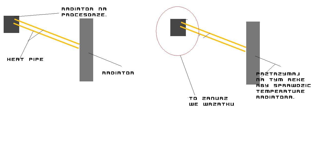 ASUS F5Z - grzeje si� i brak karty sieciowej ethernet