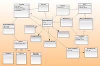 UML diagram klas, moje rozwiązanie co sądzicie?