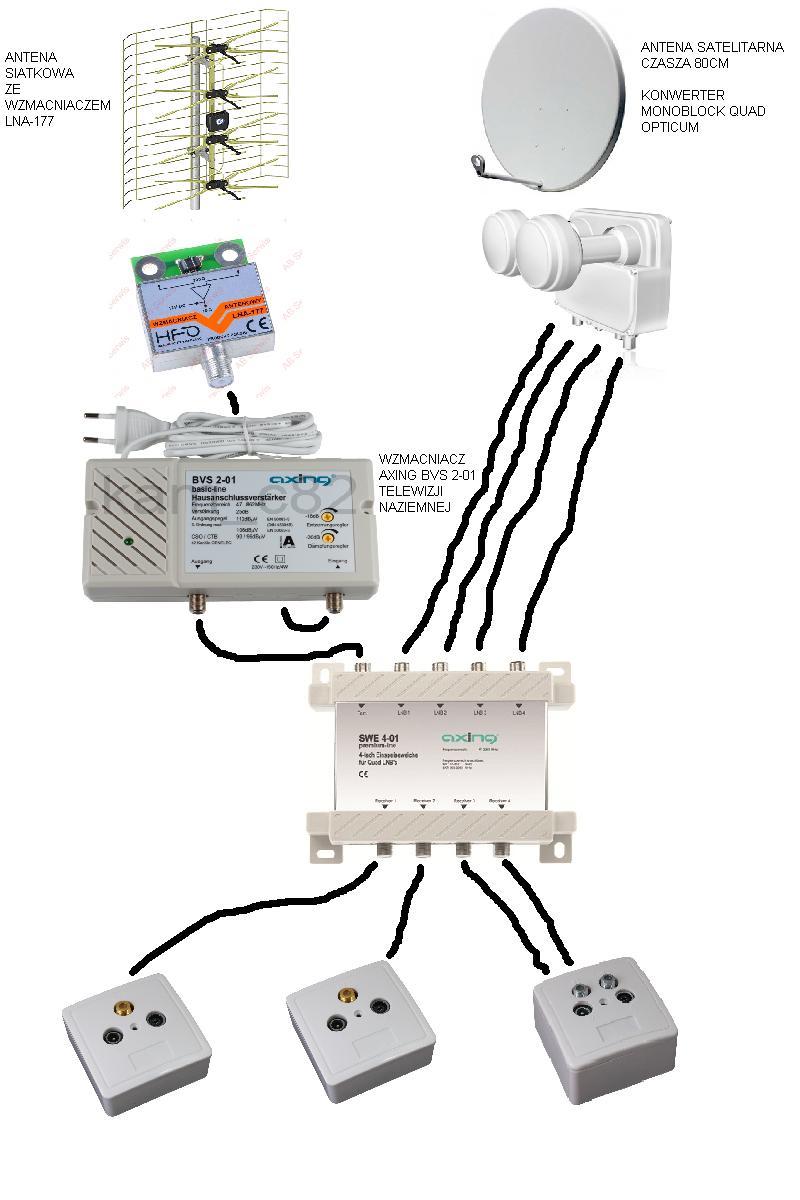 Poprawno�� instalacji SAT + DVB-T