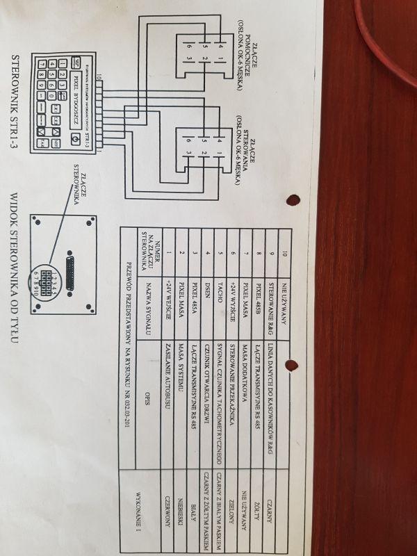 Sterownik tablic Pixel STR 1-3