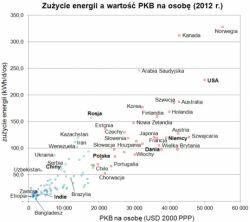 100% OZE w polskim miksie energetycznym - symulacja i wyliczenia