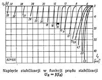 89C4051 - Jak sterować przekaźnikiem poprzez tranzystor PNP