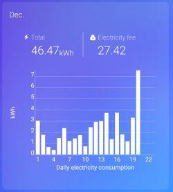 Koszty ogrzewania klimatyzacją mieszkania 40m2