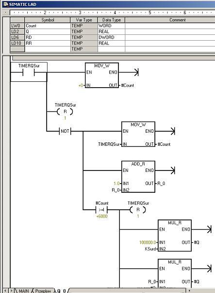 S7-200, VersaMax Micro, instrukcje operacji na przerwaniach.