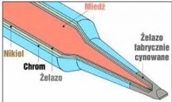 Tania lutownica z regulacją temperatury (UYUE 301D/APD931/BT136S)
