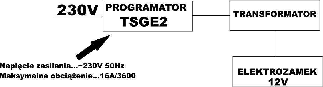 Pro�ba o zasugerowanie poprawnego pod��czenia programatora i elektrozaczepu.