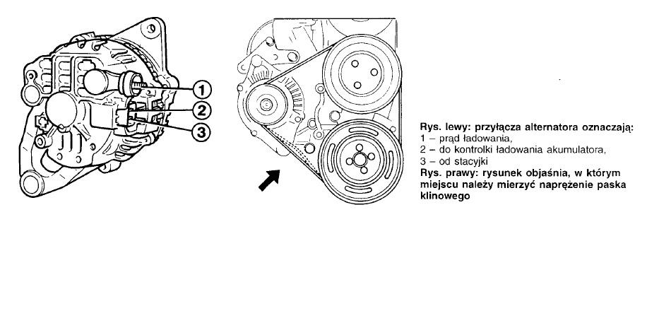 Mazda 323F Ba 1994r. - Brak �adowania, �adowanie przerywane.