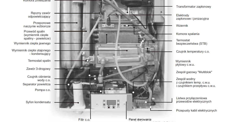 ULRICH KONDENSICH KO21 - separator powietrza - B��d E10