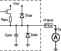 Ciekawostki o 8-bitowych mikrokontrolerach AVR