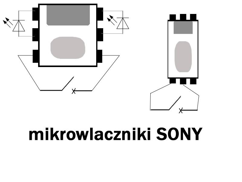 Radio Sony CDX-S2250.Nie dzia�aj� klawisze.Blokada czy wada?