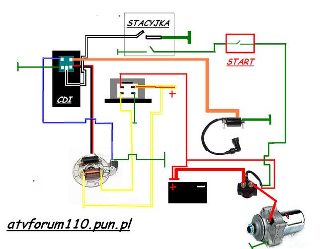 Schema Elettrico Quad 110 : Atv ccm problem przy podłączaniu instalacji elektrycznej