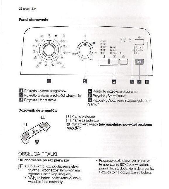 Electrolux Ewt 10115w Instrukcja Obsługi Pl Elektroda Pl