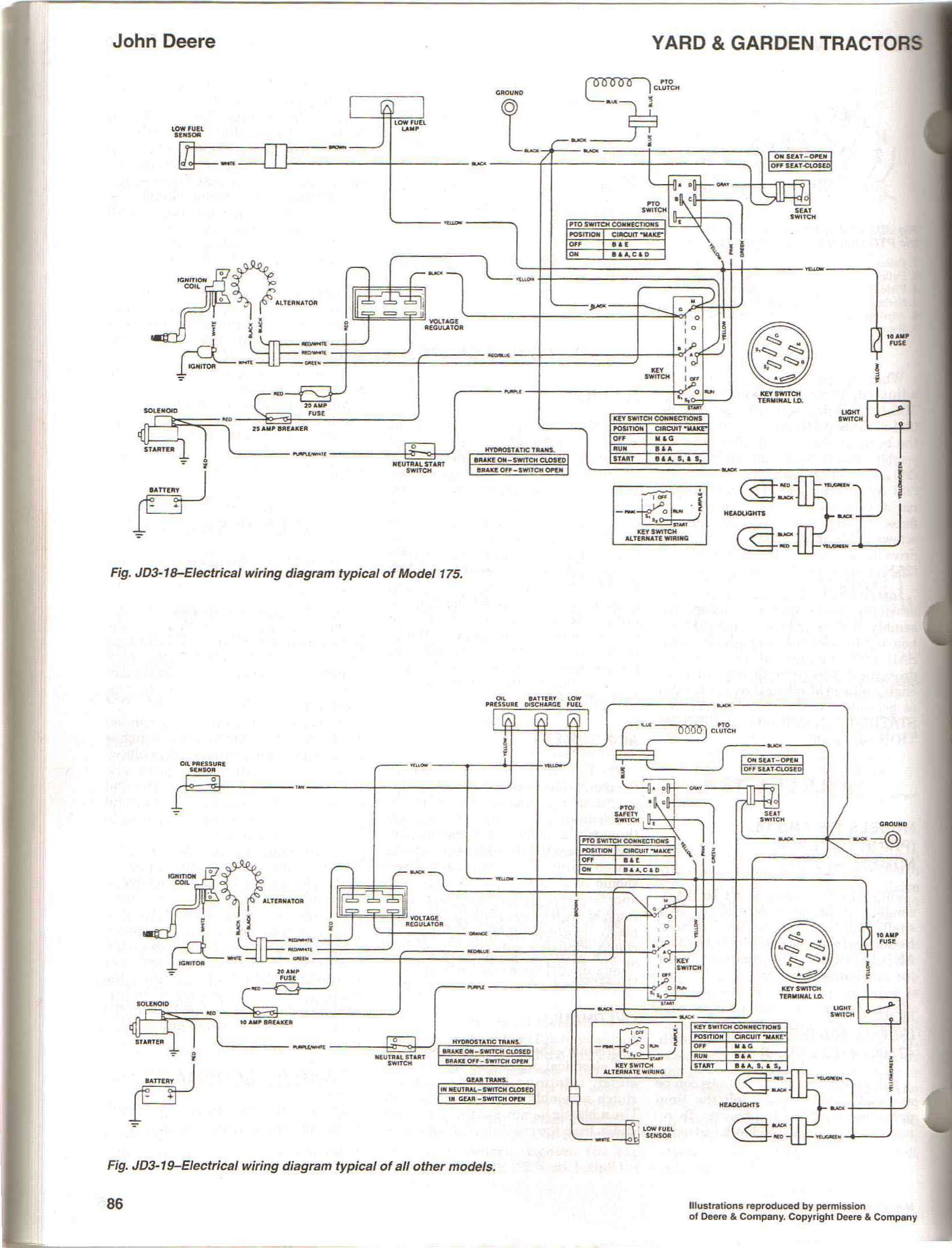 john deere gator 4x2 wiring diagram john image wiring diagram for john deere gator 4x2 jodebal com on john deere gator 4x2 wiring diagram