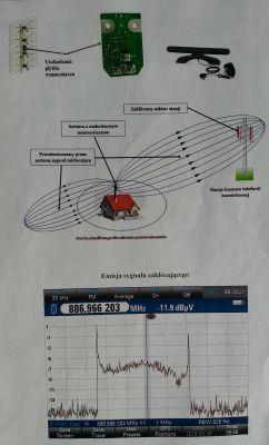Czy wzmacniacz anteny może zakłócać GSM?