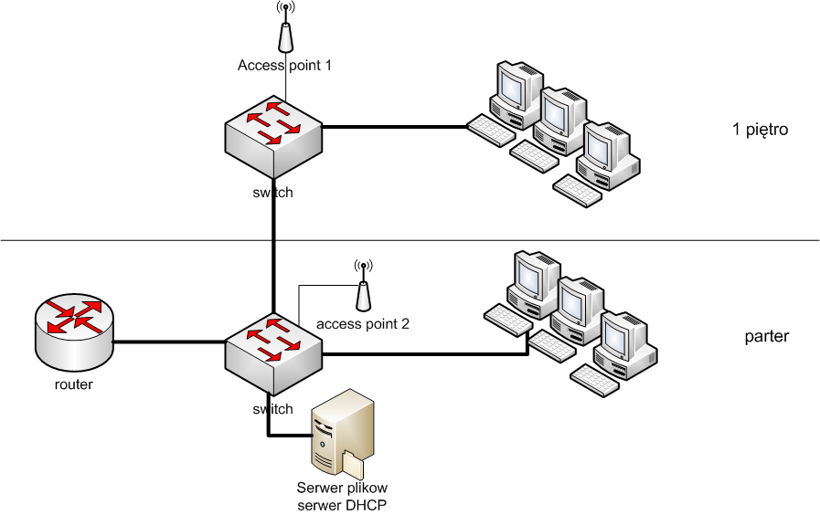 Diagram Logiczny Projektu