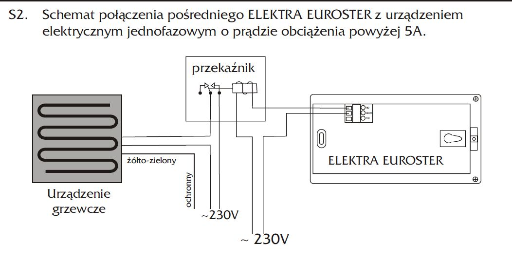 """LAN kontroler"" jako prosty prze��cznik on/off z interfejsem Ethernet"