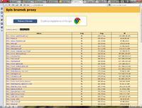 Anonimowe IP - korzystanie z bramek proxy