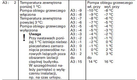 Viessmann Vitodens 222 - parametr temperatury zewnętrznej