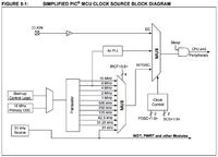 PIC16F1459 - Przejście z AVR (Arduino) na PIC