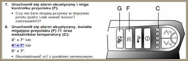 Whirlpool ARG 981/R - Piszczy oraz świeci cyfry 4° i 7° chłodzi prawidłow