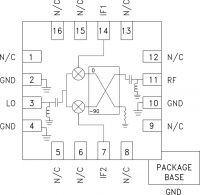 Nowe, mikrofalowe układy od Analog Devices