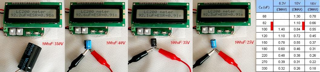 LC200 - miernik LC z ESR - Pomiar ESR przez chi�ski miernik z ebay