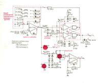 Generator funkcji - wasza opinia