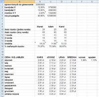 Excel 2003 i zadanie?