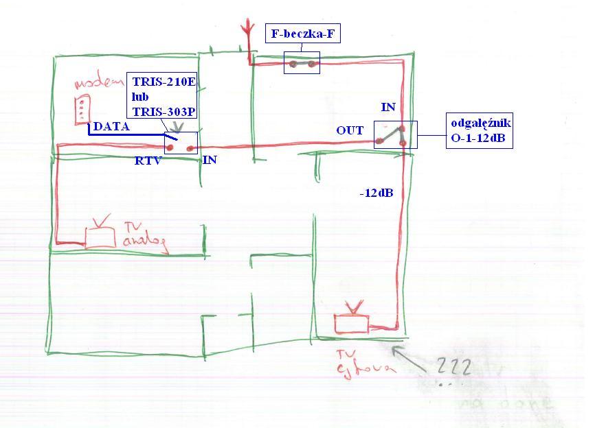 Czy mo�na pod��czy� dekoder telewizji cyfrowej bezpo�rednio do kabl�wki?