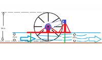 Mikroelektrownia wodna - ko�o wodne - na p�ywakach