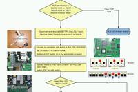 Plazma Samsung PS-50P5H- jak wej�� w auto gen na logice?