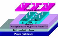 Cienkowarstwowe tranzystory na podłożu papieru symulują działanie neuronów