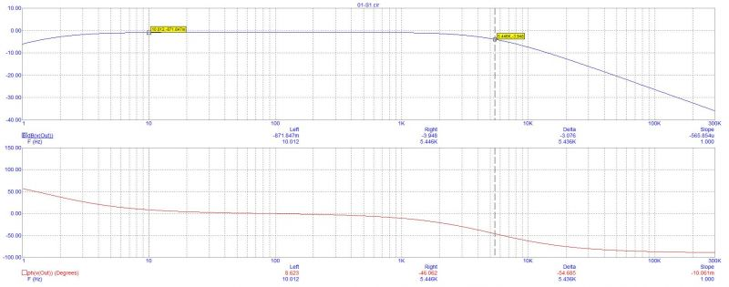 Jak uzyskać bardzo wysoką impedancję wejściową układu?