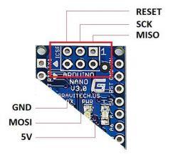 Początki z programowaniem mikrokontrolerów w C.