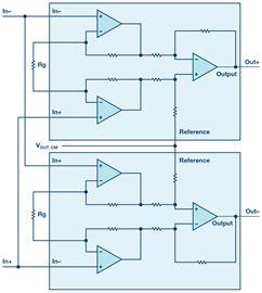 Rzadko zadawane pytania: Jak uzyskać sygnał symetryczny z wyjścia asymetrycznego