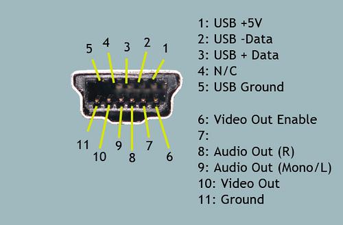 Lark 43 0 Złącze Usb 10 Pin Wyrwane Elektroda Pl
