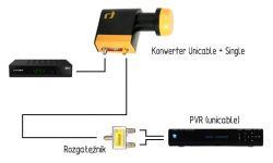 Cyfrowy polsat - Jak podłączyć rozdzielacz do anteny