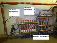 Podłączenie kotła gazowego do węglowego