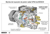 VW LT 2.5 - Zmiana pompy wtryskowej na inną