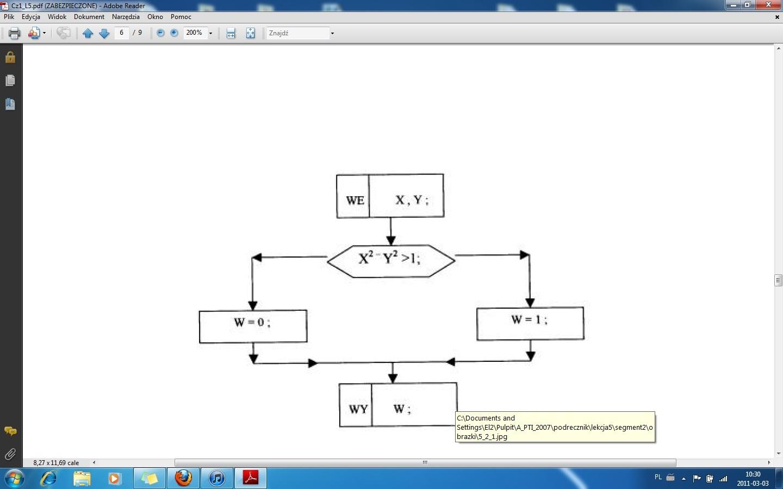 Diagram Blokowy Algorytmu Programu