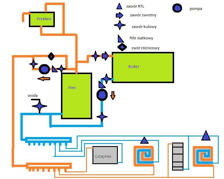 Modernizacja CO - Potrzebna opinia schematu
