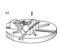 Wiercenie w poprzek wałka - sposoby centrowania wałka