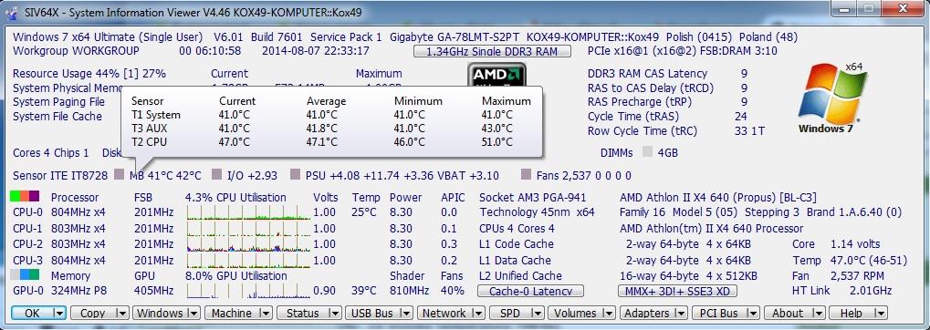 Za wysoka temperatura TMPIN1
