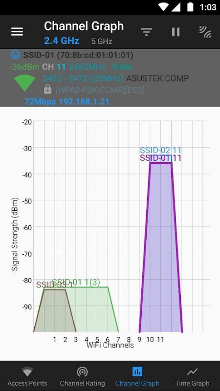 Diagnostyka sieci bezprzewodowej - stabilność łącza internetowego