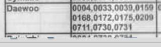 Telewizor Daewoo K21V4NT S jaki kod do uniwersalnego pilota ?