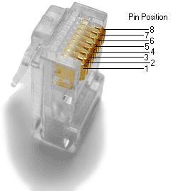 Łączenie routerów w jedną sieć