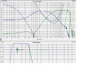 Pomiary głośników i kolumn w Holmimpulse
